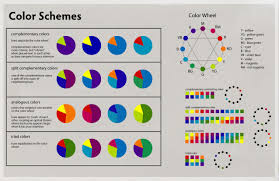 Color Schemes Explained By Dota Character Art Guide Understanding  Complementary Split Analogous And Triad Colors From The Wheel