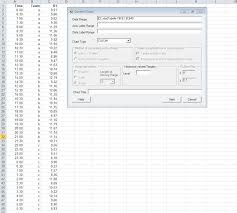 Control Charts Statistical Tools For Excel