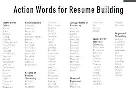 Resume Power Words List Action Words For Resume