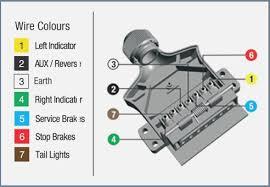 8 pin trailer plug wiring diagram iowasprayfoam co