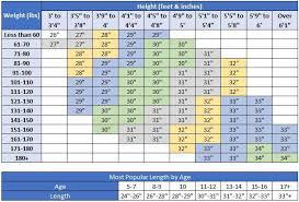 Equipment Size Charts