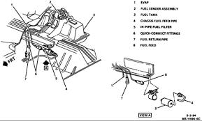 94 s10 steering column wiring diagram schematics and wiring diagrams 2000 s10 ignition wiring diagram digital