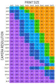 Megapixel To Print Size Conversion Chart Photography