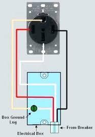 range recepticle range plug wiring diagram gwarancja info range recepticle electric stove receptacle com receptacle wiring diagram examples wiring diagram for dryer range or