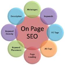 On Page SEO Techniques To Rank On First Page