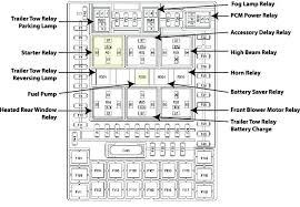 2007 f150 4x4 fuse diagram explore wiring diagram on the net • f 150 fuse box diagram 2011 ford f150 fx4 2009 4x4 panel 2007 ford f