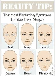 how to apply makeup for diffe face shapes