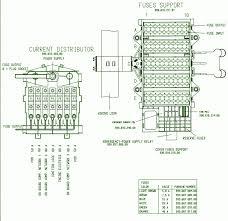porsche fuse box porsche database wiring diagram images home fuse box wiring diagram