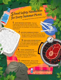 Food Hygiene Poster Resources Statefoodsafety Com