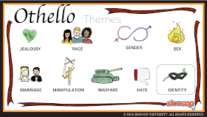 Othello Character Chart Worksheet Answers Othello Theme Of Identity