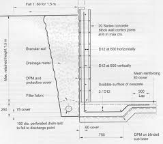 Small Picture Retaining Wall Design Amusing Concrete Retaining Walls Design