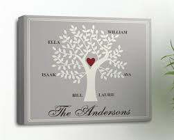 wall art designs custom wall art canvas words text stickers with personalized canvas wall art prepare  on personalized wall art canvas with joyful bride personalized family tree canvas wall art for