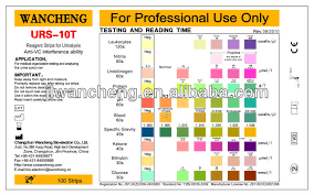 Urinalysis Reagent Strips Chart Siemens Urine Test Strip Color Chart Best Picture Of Chart