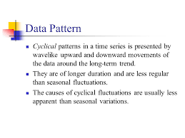 Cyclical Pattern Delectable Applied Business Forecasting And Planning Ppt Video Online Download