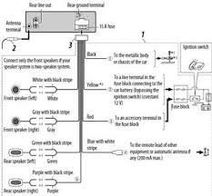 jvc radio wiring diagram schematics and wiring diagrams Sony Cd Player Wiring Diagram jvc car wiring diagram on images sony xplod cd player wiring diagram