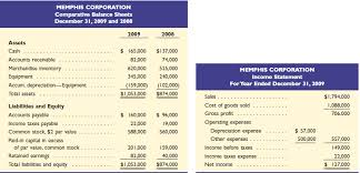 income tax payable balance sheet solved refer to the information reported about memphis corpora