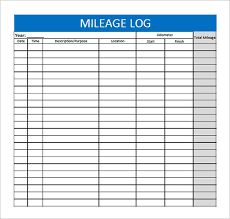 Track Mileage Mileage Log If Youre Somebody Who Needs To Track Mileage