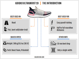 Ultra Boost 19 Size Chart Adidas Ultraboost 19 Review Solereview