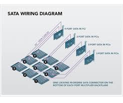 file backblaze storage pod sata cable wiring diagram jpg archiveteam Tandem Wiring Diagram backblaze storage pod sata cable wiring diagram jpg tandem trailer wiring diagram