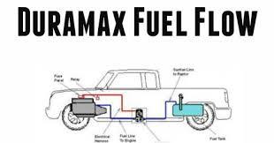 2001 duramax lb7 wiring diagram lb7 wiring diagram dash 2001 ford duramax fuel filter flow diagram on 2001 duramax lb7 wiring diagram