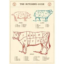 Cow Meat Chart Poster Butchers Guide Beef Cuts Vintage Style Poster