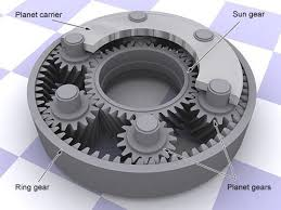 Video Gears This Engineering Video Is Structured To Show How Epicyclic Gearing