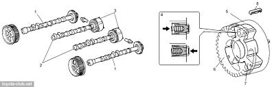 Toyota Variable Valve Timing. VVT-i (gen.III)