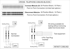 telephone cabling technology infinity cabling pdf test options building wiring building wiring all wiring available for testing out removing cable from