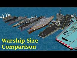 Warship Size Comparison