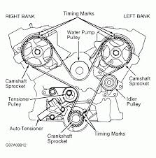 Mitsubishi galant serpentine belt routing and timing new wiringm radio eclipse gs 1999 wiring diagram lancer