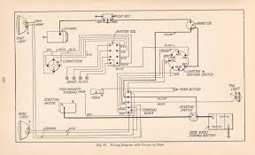 wiring diagram for ford model a the wiring diagram model a wire diagram model wiring diagrams for car or truck wiring