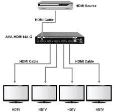hdmi splitter diagram wiring diagram site hdmi splitter diagram