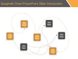 Spaghetti Chart Ppt Spaghetti Chart Powerpoint Slide Introduction Powerpoint