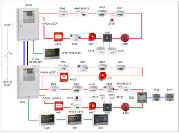 fire detection systems addressable fire alarm system tutorial at Addressable Fire Alarm System Diagrams