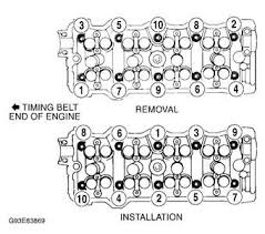 cylinder head torque settings toyota Questions & Answers (with ...