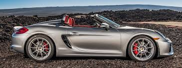 2018 porsche boxster spyder. delighful boxster indicates required field throughout 2018 porsche boxster spyder
