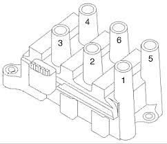 2003 ford windstar spark plug wiring diagram diagram spark plug wire diagram 2001 ford mustang v6 nodasystech com