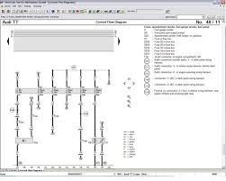 audi a6 c7 fuse box car wiring diagram download cancross co Fuse Panel Wiring Diagram Fuse Panel Wiring Diagram #60 fuse panel wiring diagram 1969 f-100