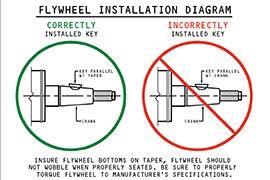 hot rods inc hot rods key installation