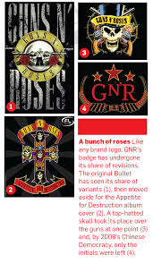 Guns N' Roses Is Reviving Its Iconic Bullet Logo for the Coachella ...