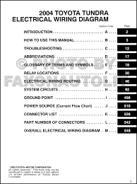 similiar tundra trailer wiring diagram keywords wiring 1999 wiring diagrams projects 04 tundra trailer wiring diagram