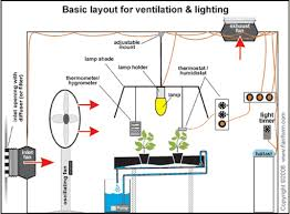 400w hps ballast wiring diagram images light ballast wiring halide ballast wiring diagram on 400w hps