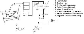 a air horn wiring diagram a wiring diagrams