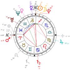 Astrology And Natal Chart Of Neel Sethi Born On 2003 12 22