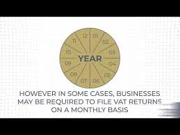 Attorney General Tax Chart 2019 Value Added Tax Vat The Official Portal Of The Uae