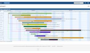 Jira Gantt Chart Tutorial Easybusinessfinance Net