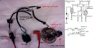wire diagram wiring diagram for 110cc 4 wheeler at Lifan 110 Wiring Diagram