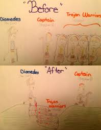 iliad essay mods iliad revision short oxbridge notes the united  snapshots of the iliad journey inside the iliad pic 1
