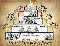 feudalism duffy stirling s teaching stuff feudalpyramidofpower1 feudalpyramidofpower3 feudalpyramidofpower2