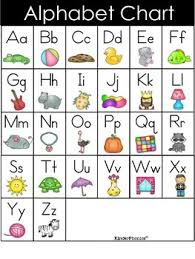 Alphabet Chart Pdf Download Abc Chart Freebie